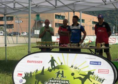 Raiffeisen Football Camp 2019